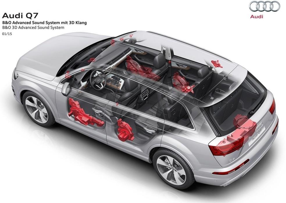Audi Q7 2015 54 Blog Moteur
