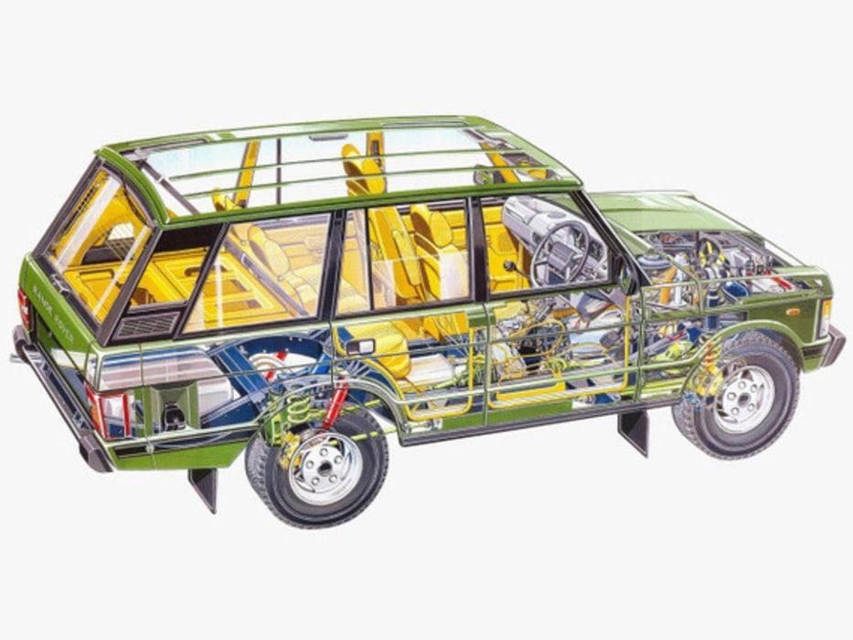 Range-Rover-8